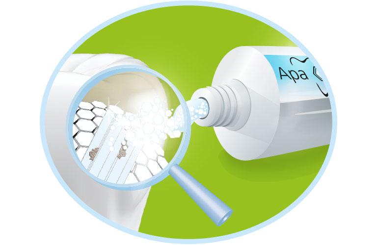 Verbesserter Kariesschutz: Hydroxylapatit und Fluorid gemeinsam in der Zahnpasta – Geht das überhaupt?